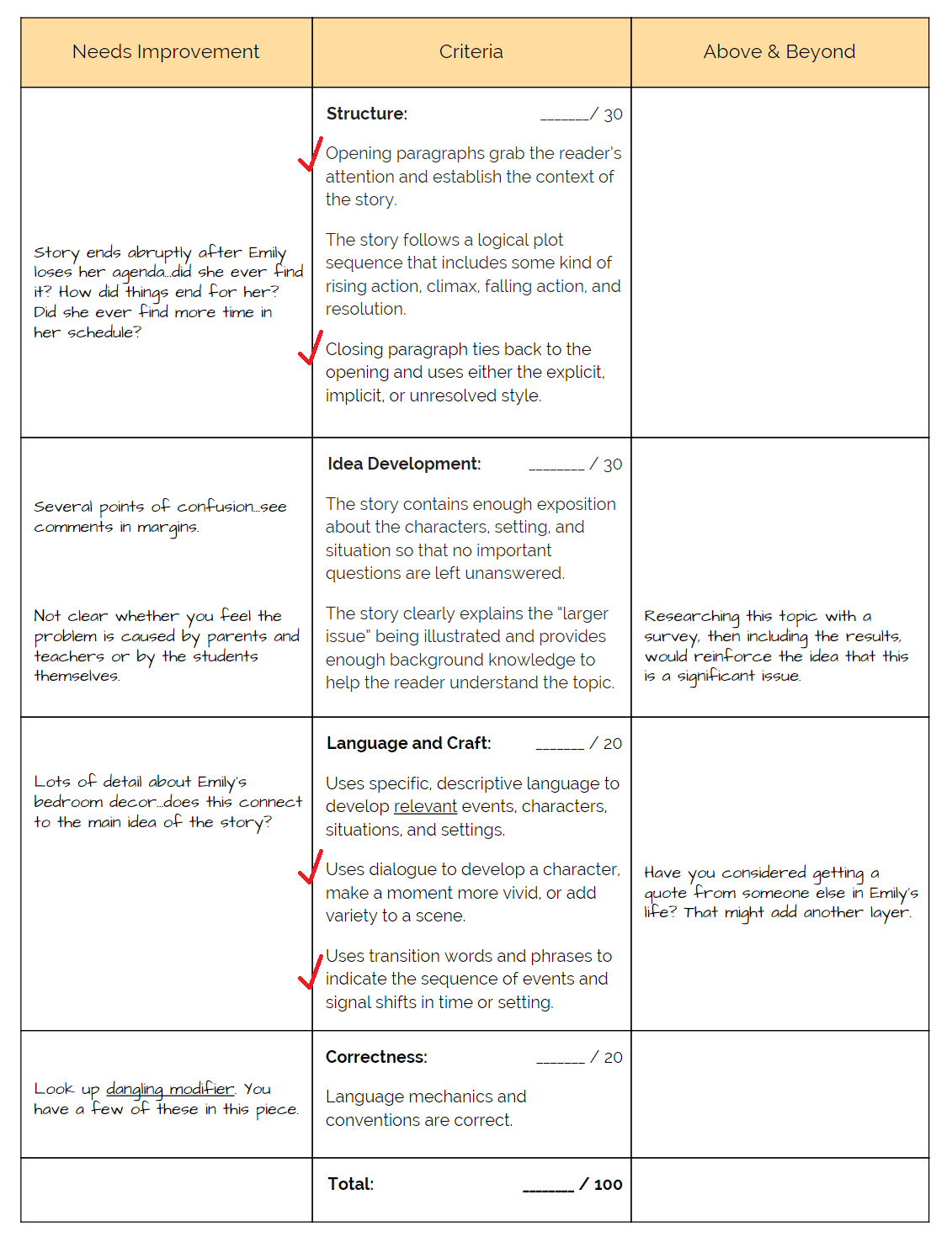 best rubrics images on Pinterest   Rubrics  Teaching ideas and      th grade essay writing