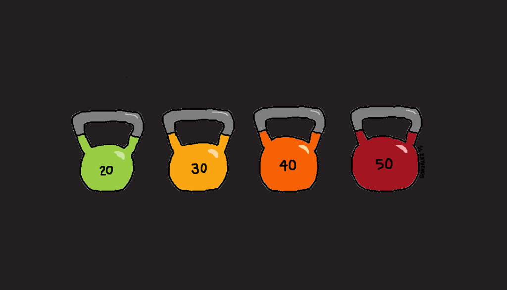 4 Things I've Learned About Teaching from CrossFit   Cult of Pedagogy