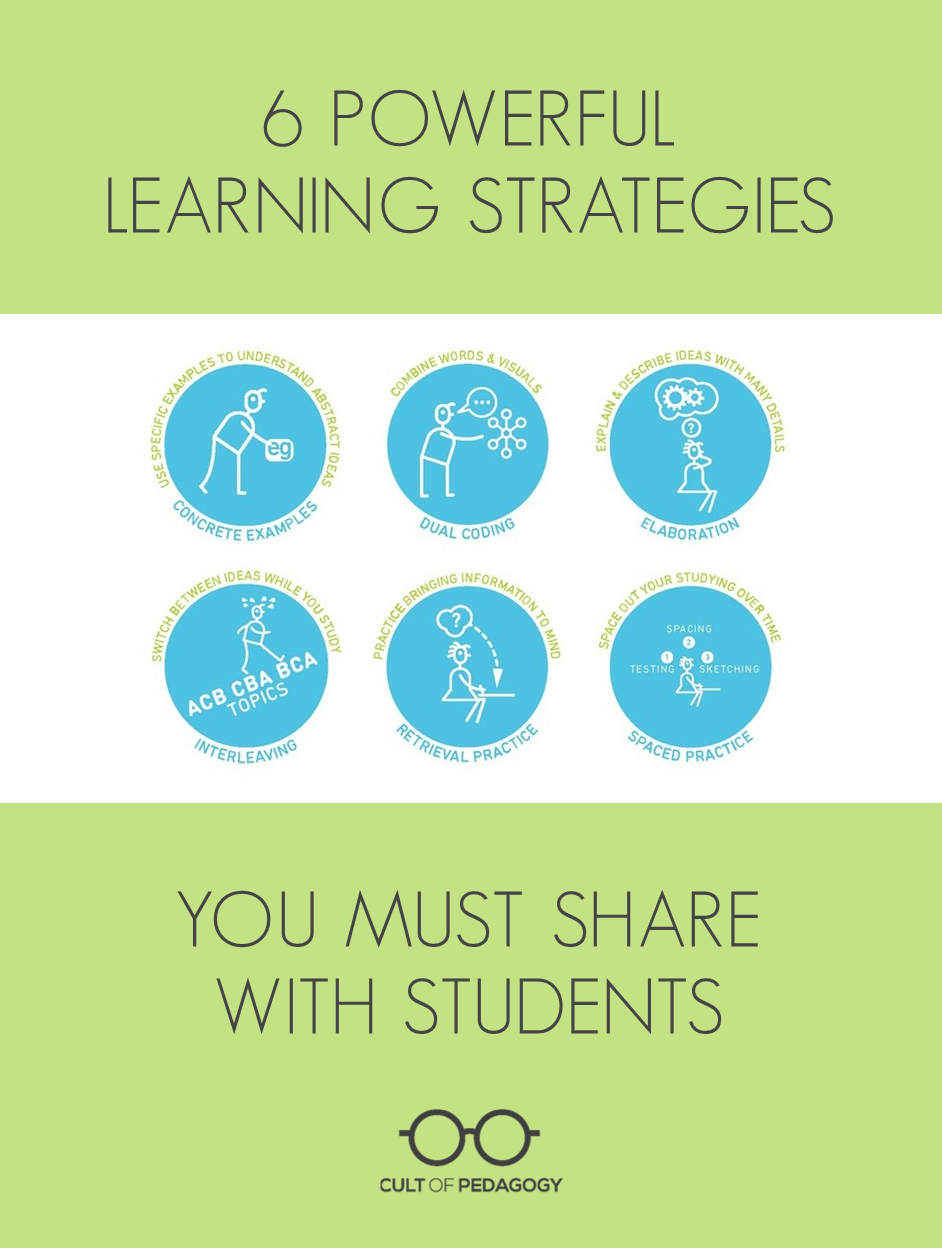 6 Powerful Learning Strategies You MUST Share with Students | Cult ...