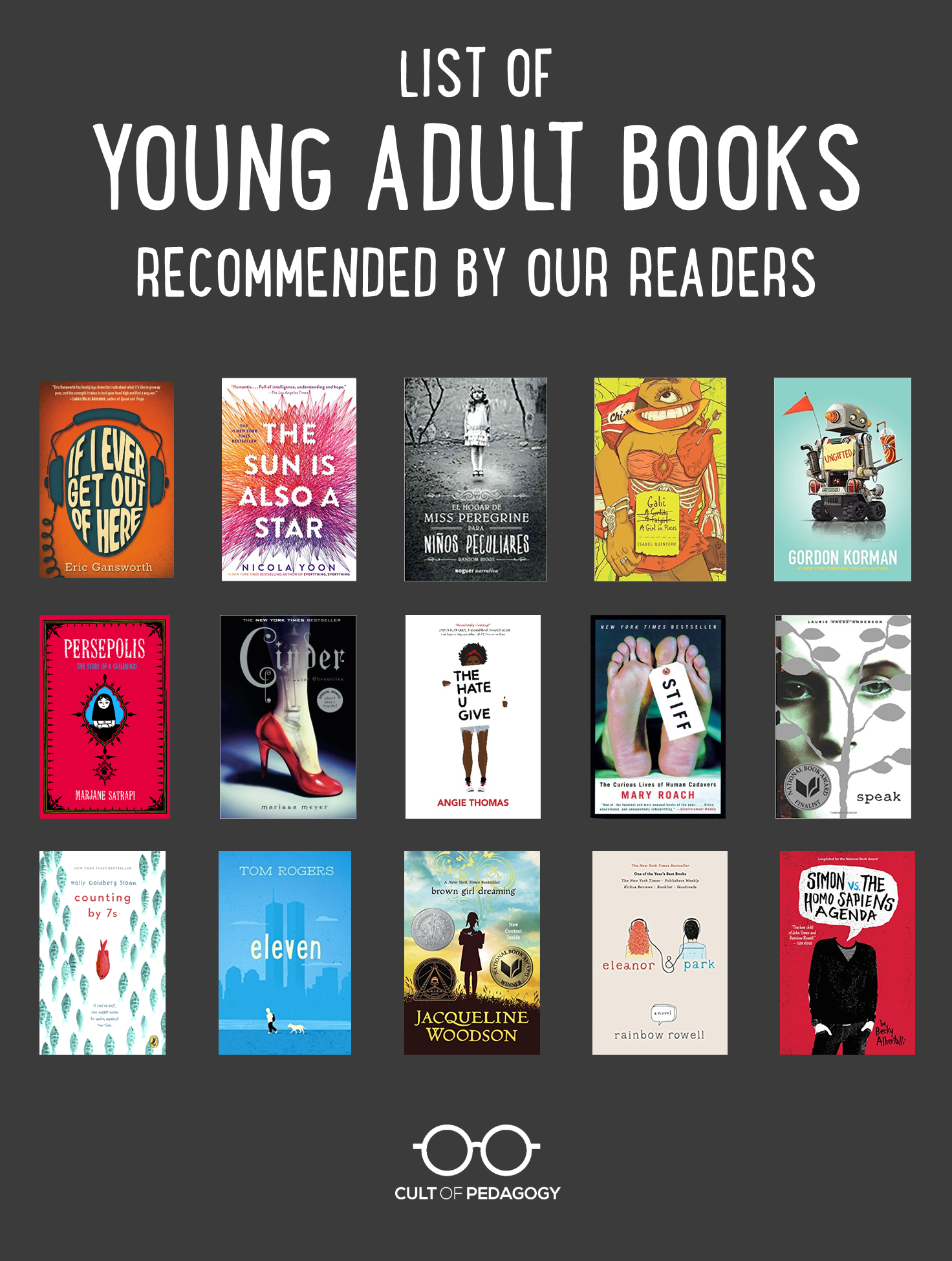 Ya Books Recommended By Cult Of Pedagogy Readers Cult Of Pedagogy