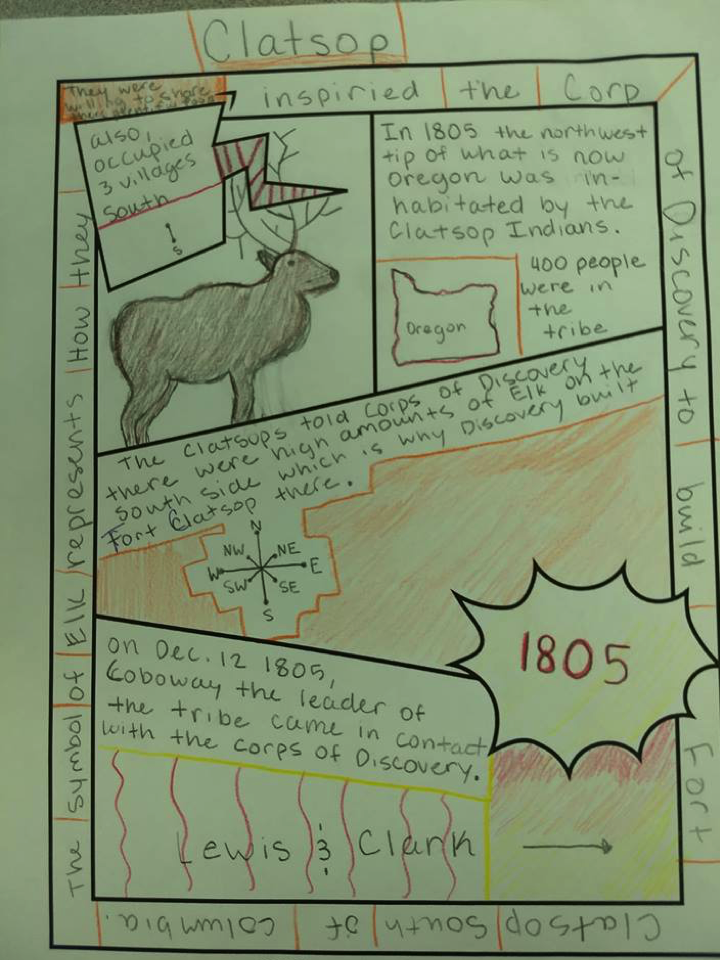 A Simple Trick for Success with One-Pagers | Cult of Pedagogy